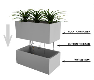 Illustration showing the basic consept for Per's watering rig.